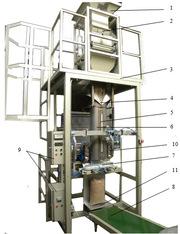 Автомат по фасовки строительных материалов и удобрений