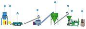Технологическая линия фасовки,  брикетирования и изготовления торфяных